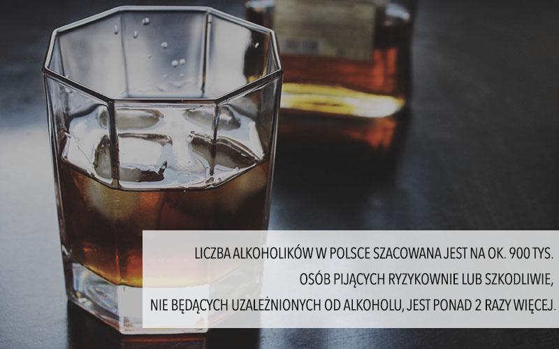 alkohol fakty