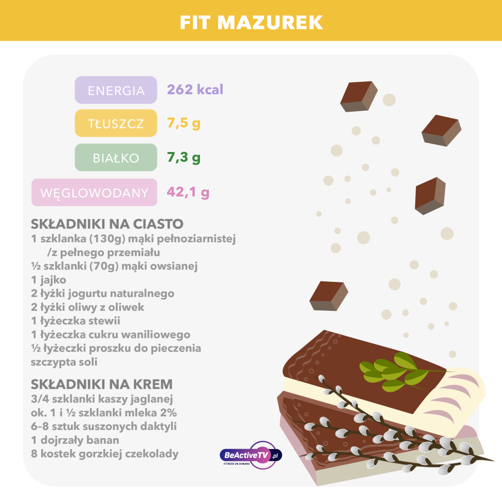 Fit Mazurek