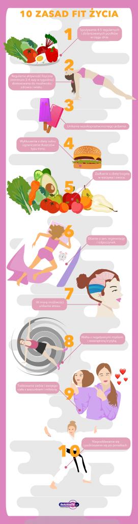 10 zasad życia fit