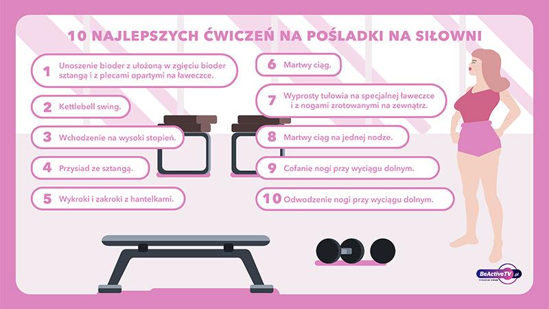 ćwiczenia na pośladki na siłowni