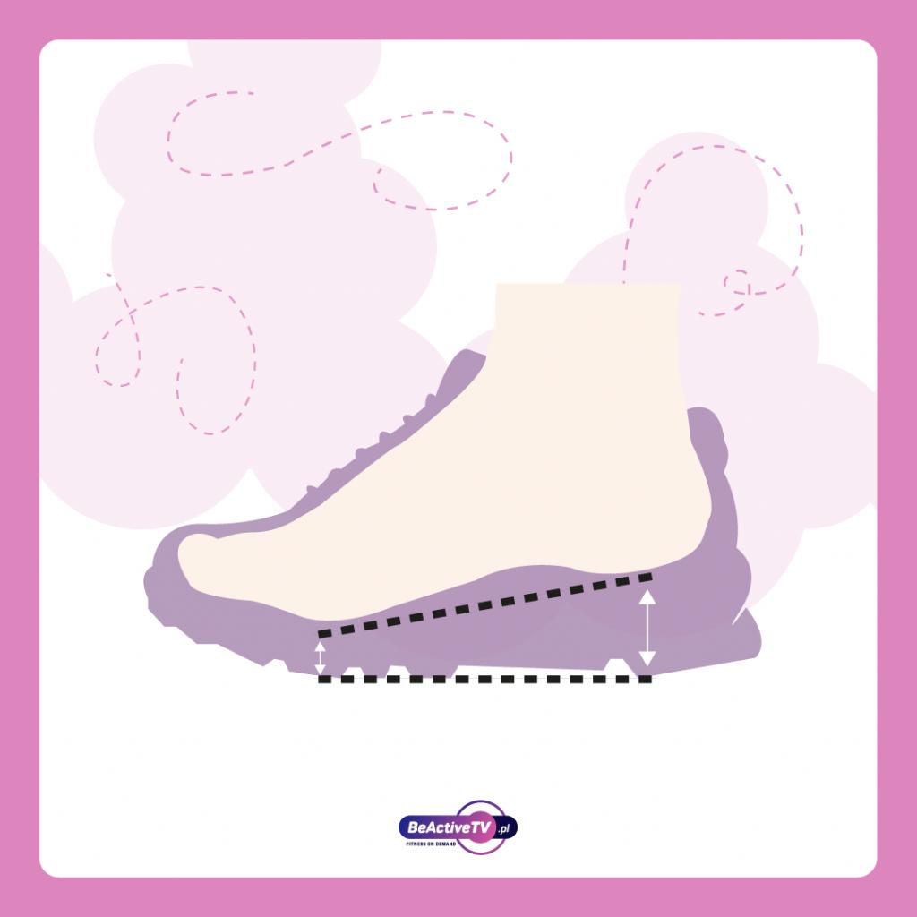 Ćwiczenia w buty - buty i podeszwa